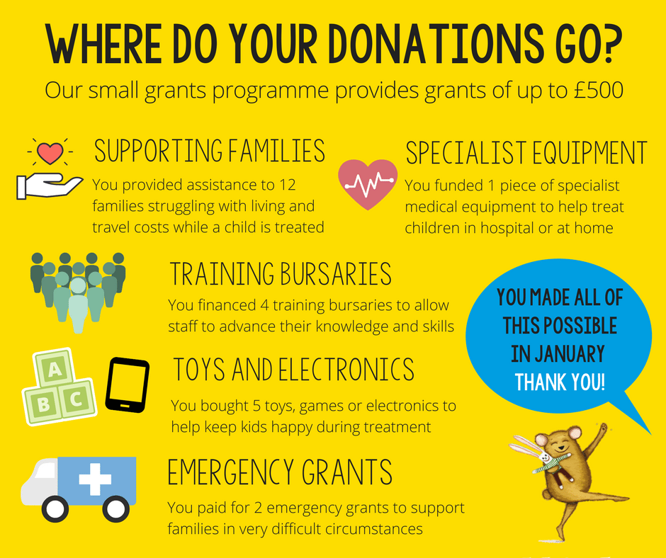How our small grants programme works