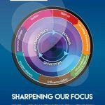 wellbeing frameworks