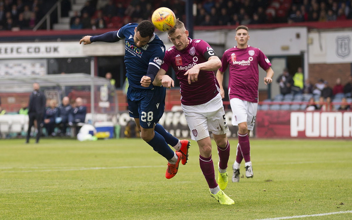 Live Coverage - Dundee Football Club - Official
