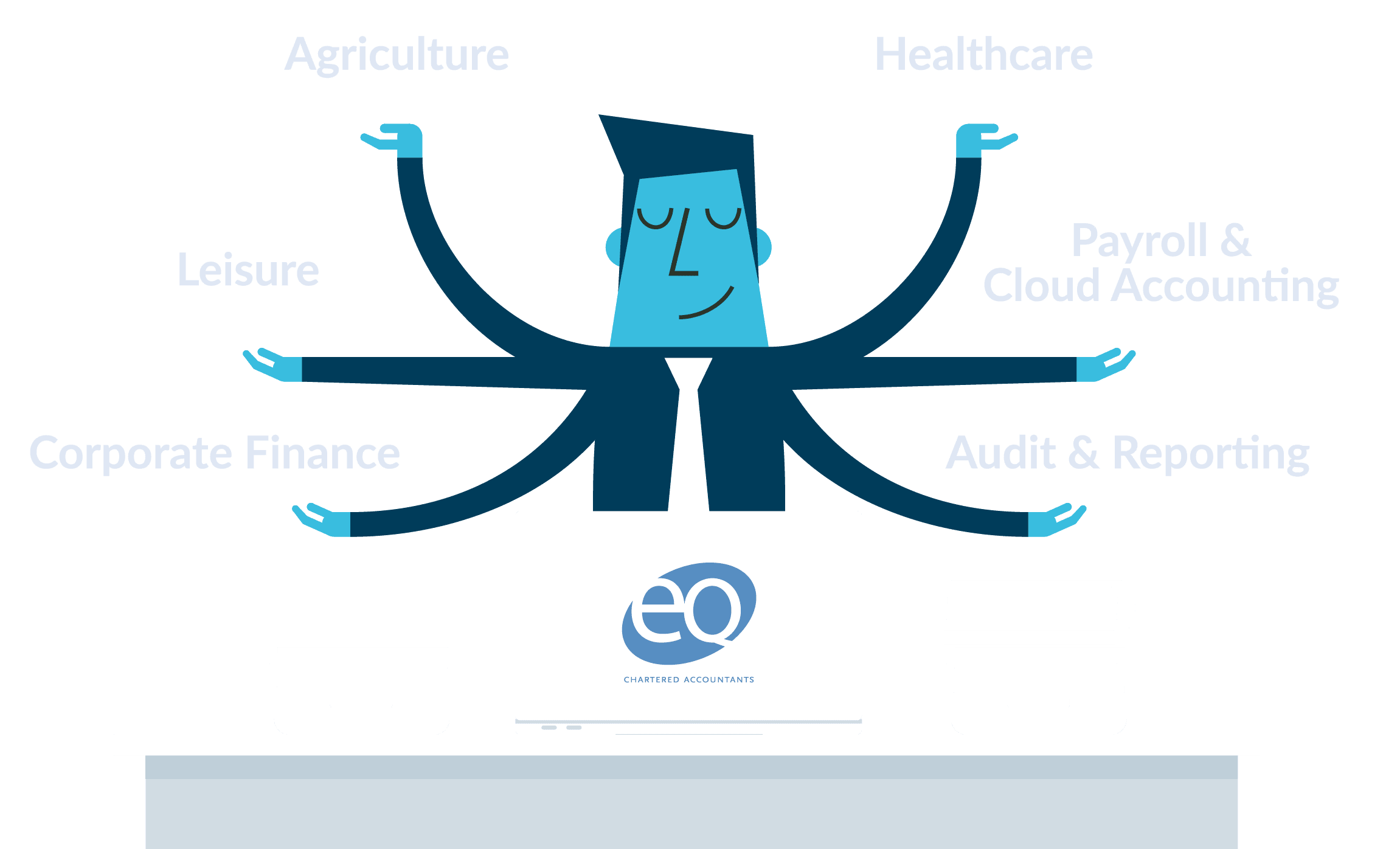 Visit EQ Accountants