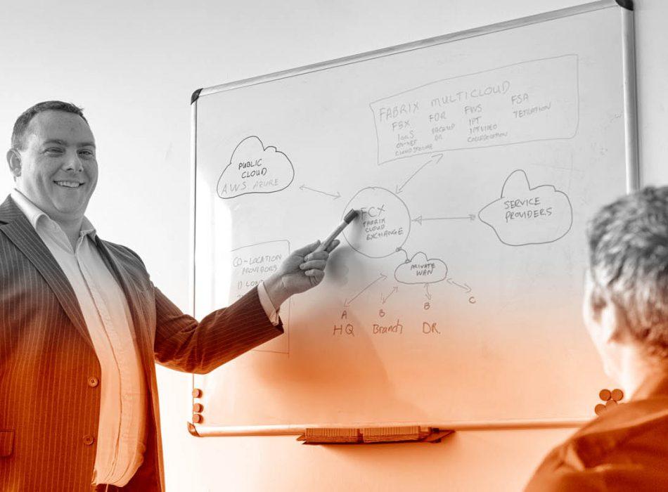 Fabrix Cloud Exchange