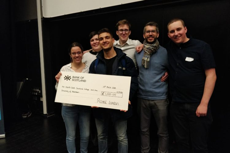 Computing students' success in Software Development competition