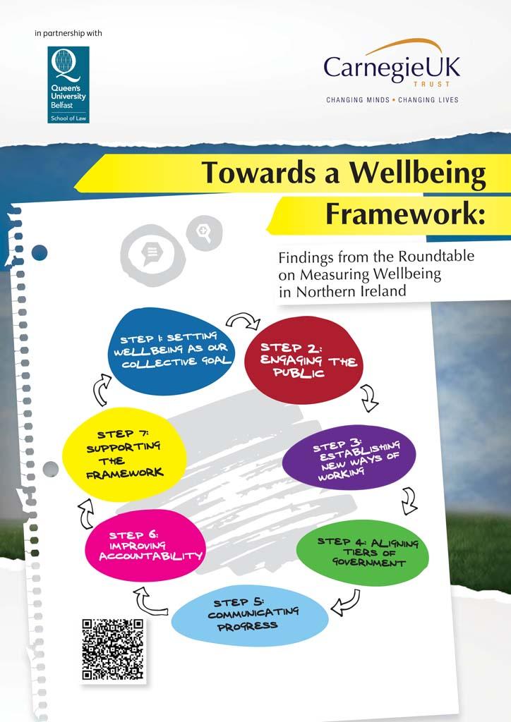 Towards a Wellbeing Framework: Short Report