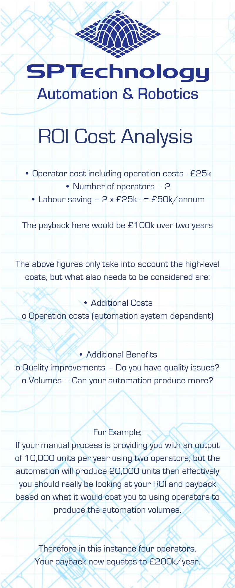Cost of Industrial Automation ROI Infographic